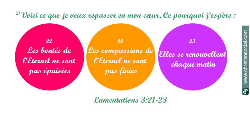 Les fruits de la compassion renouvelée de Dieu